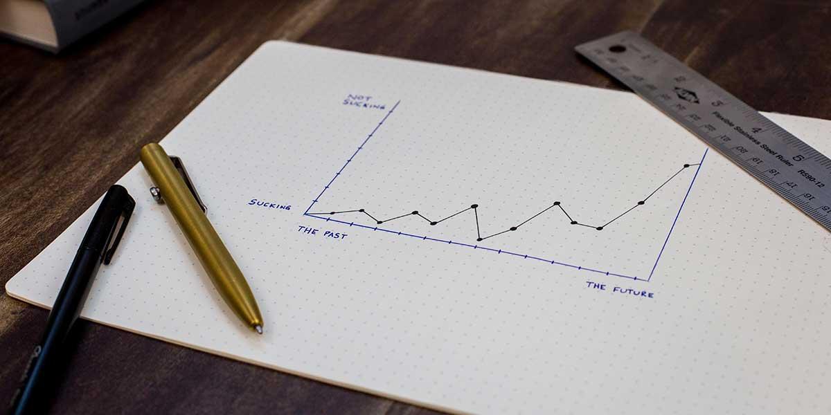 Sales forecasting drawn graph