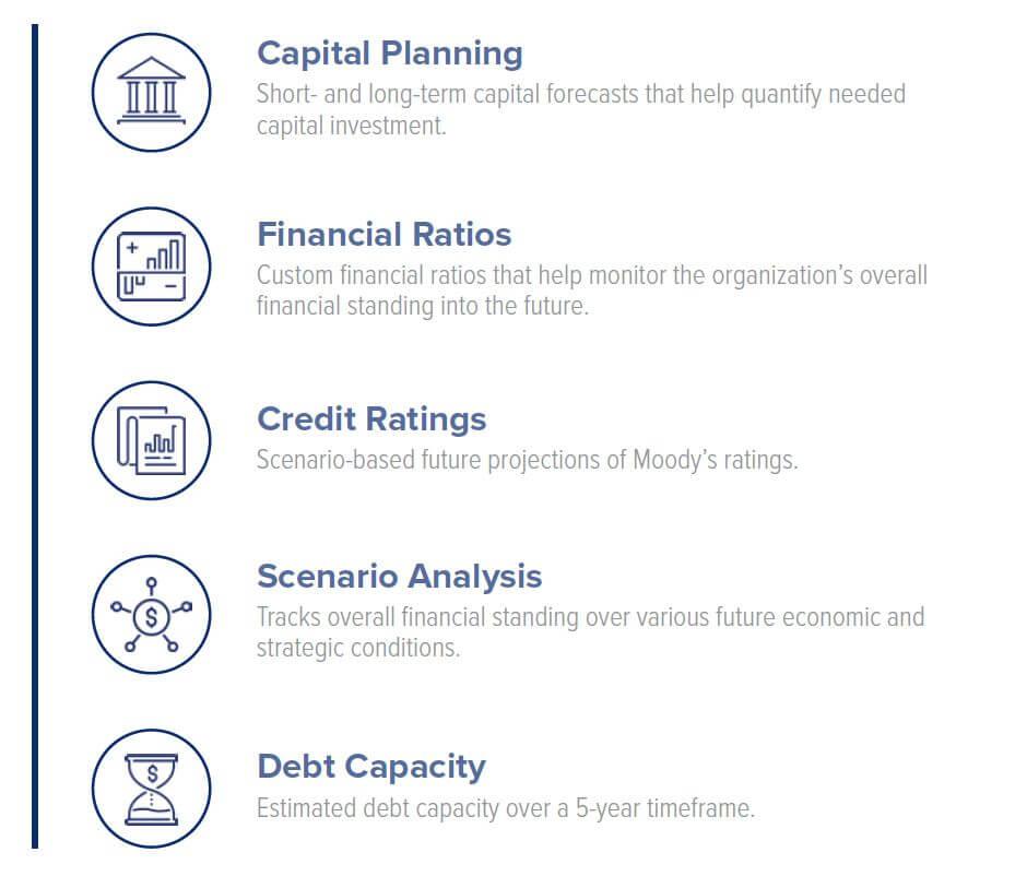 Capital Planning icon list